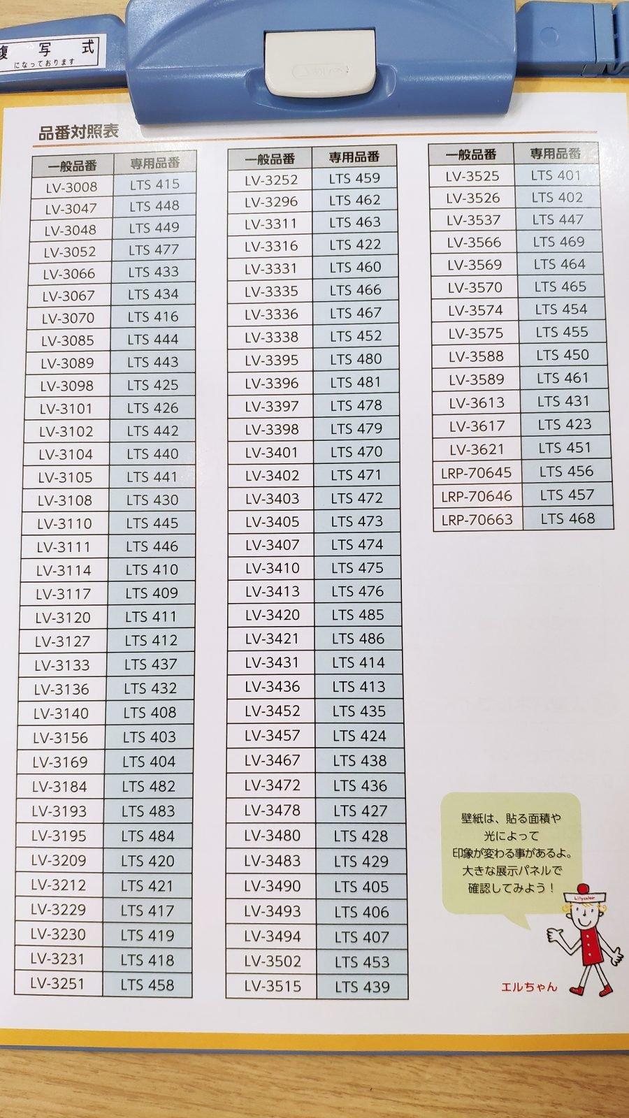 リリカラ品番(左:一般品番)と県民共済住宅品番(右:専用品番)の対照表