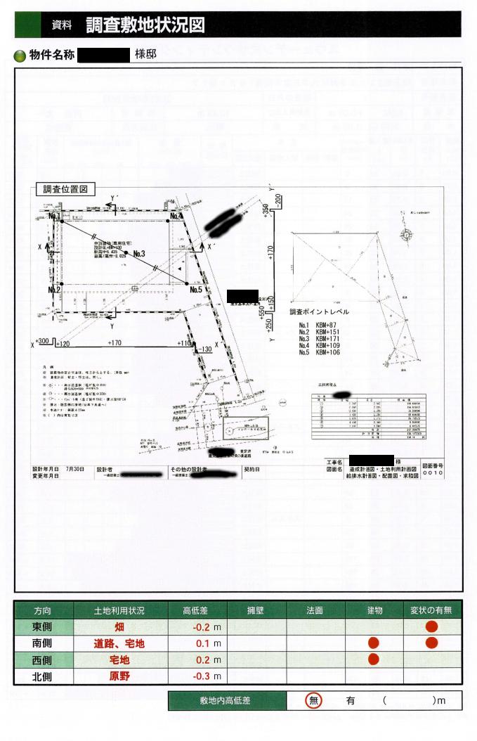 調査敷地情報図