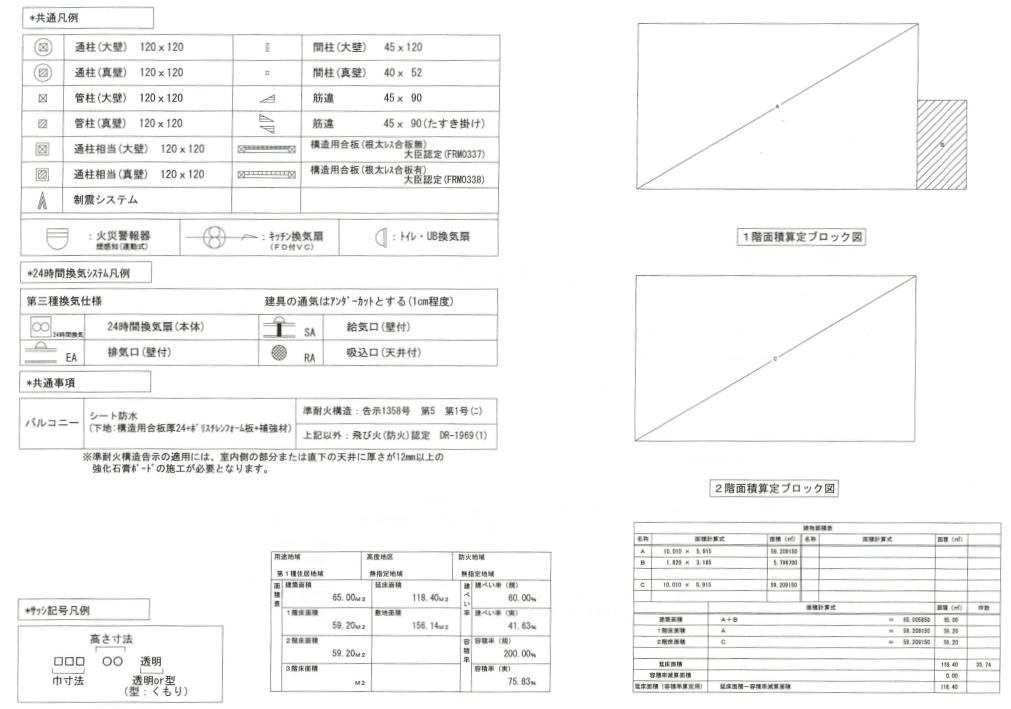 法規制表、面積算定表